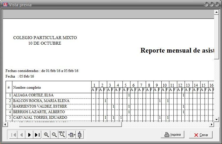 Doce: Reporte \'Cuadro mensual\'