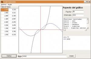 Graphexpression - Grafica