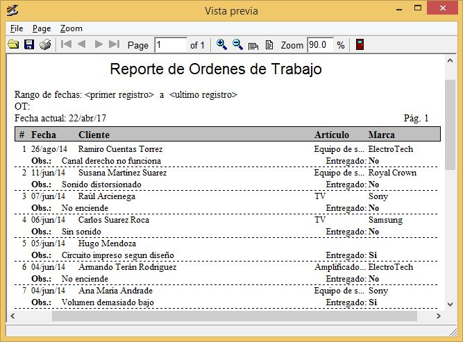 Reporte con datos de ejemplo