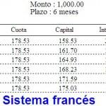 Sistema de amortización francés