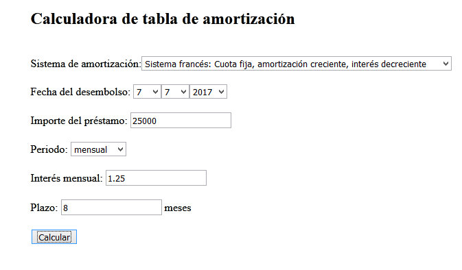 Calculadora de préstamos on-line