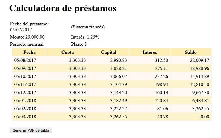 calculadora de préstamos online genera tabla de amortización